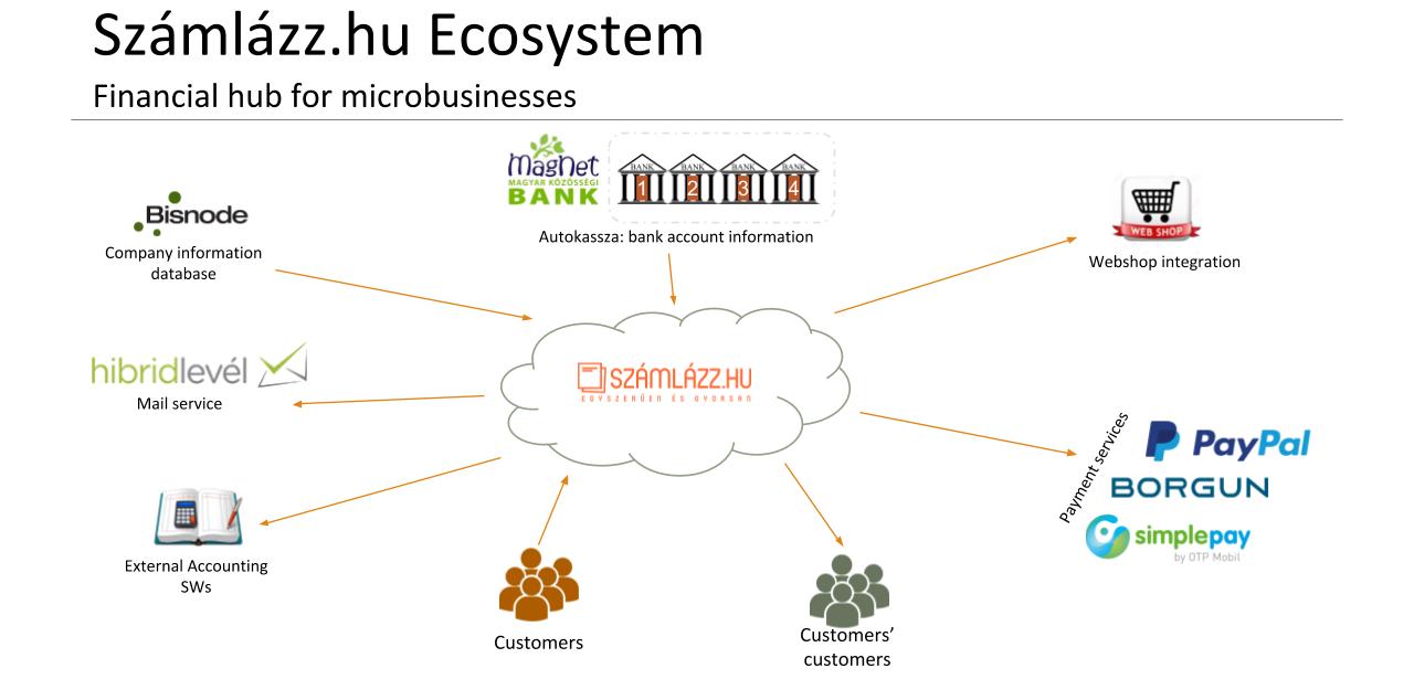 fintech_ecosystem